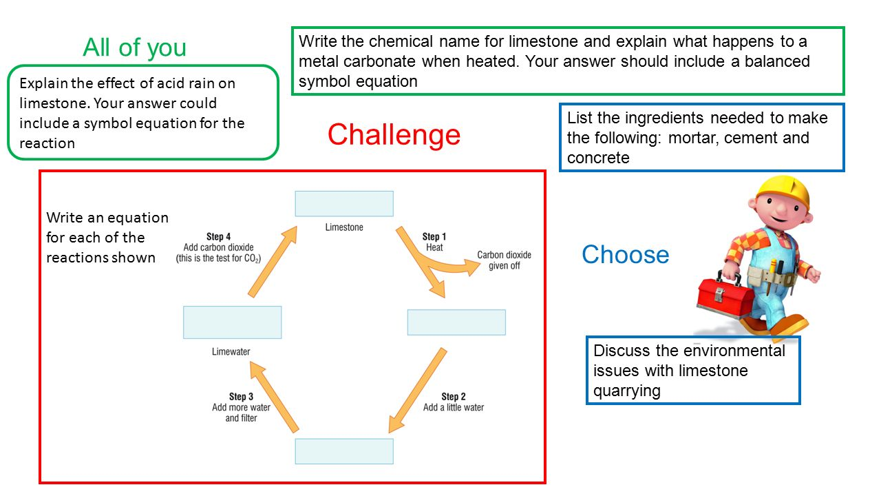 C1 choice and challenge activities 1e atom and the periodic 3 write urtaz
