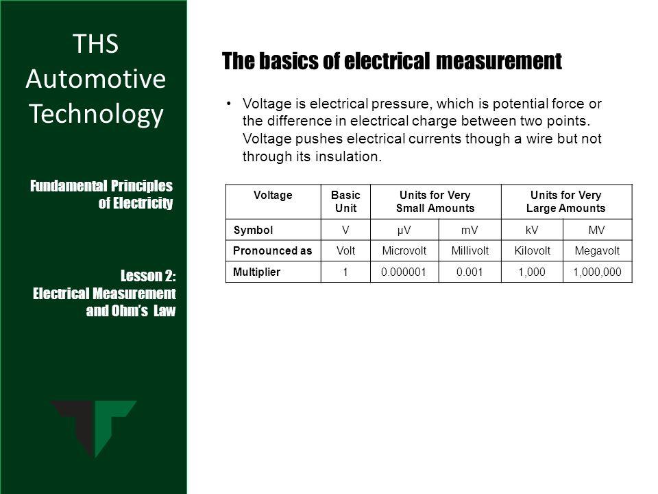 Ths Automotive Technology Fundamental Principles Of Electricity