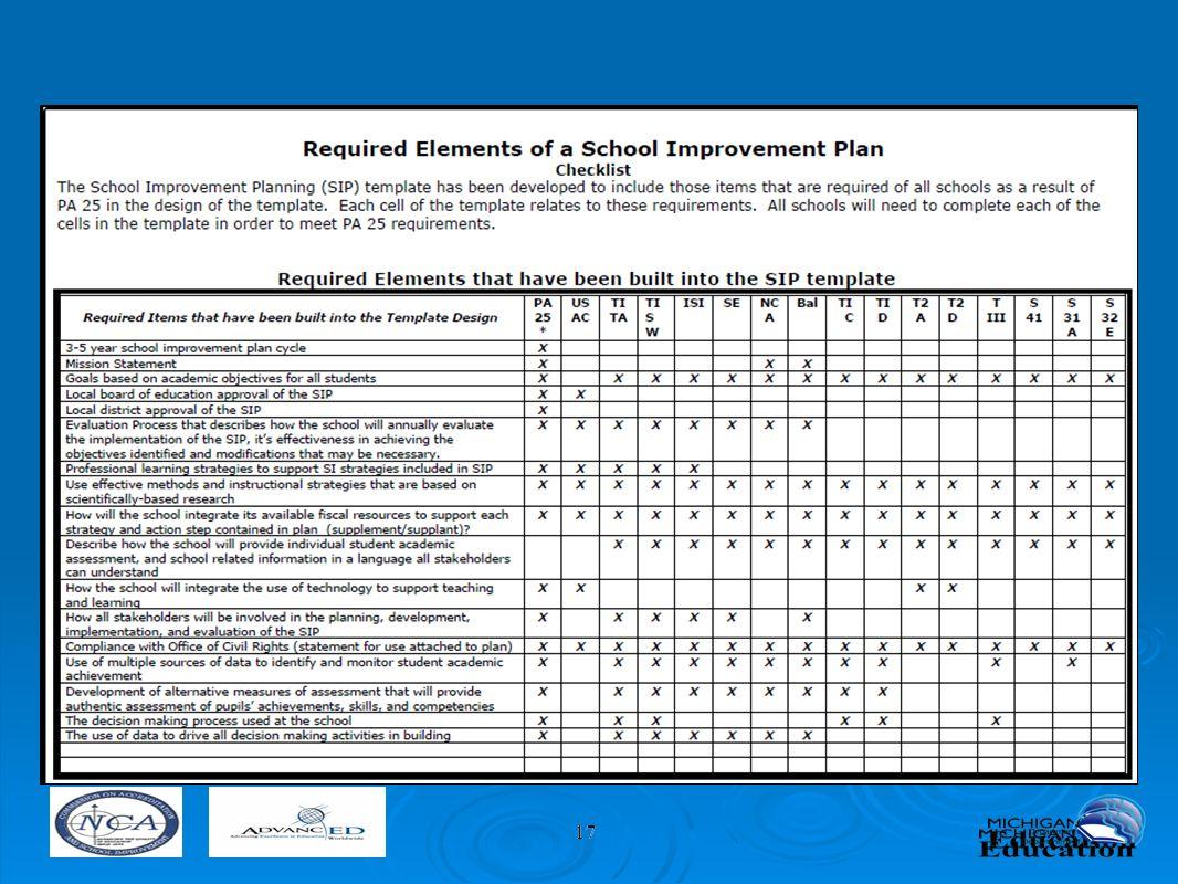 5s Implementation Plan Template. translean lean templates leanmap ...