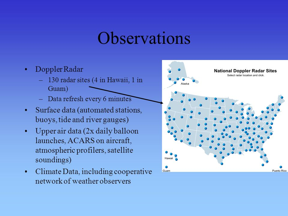The National Weather Service Goes Geospatial Serving Weather - Hawaii radar doppler