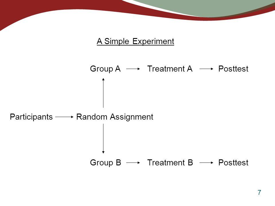 psychology assignment 1