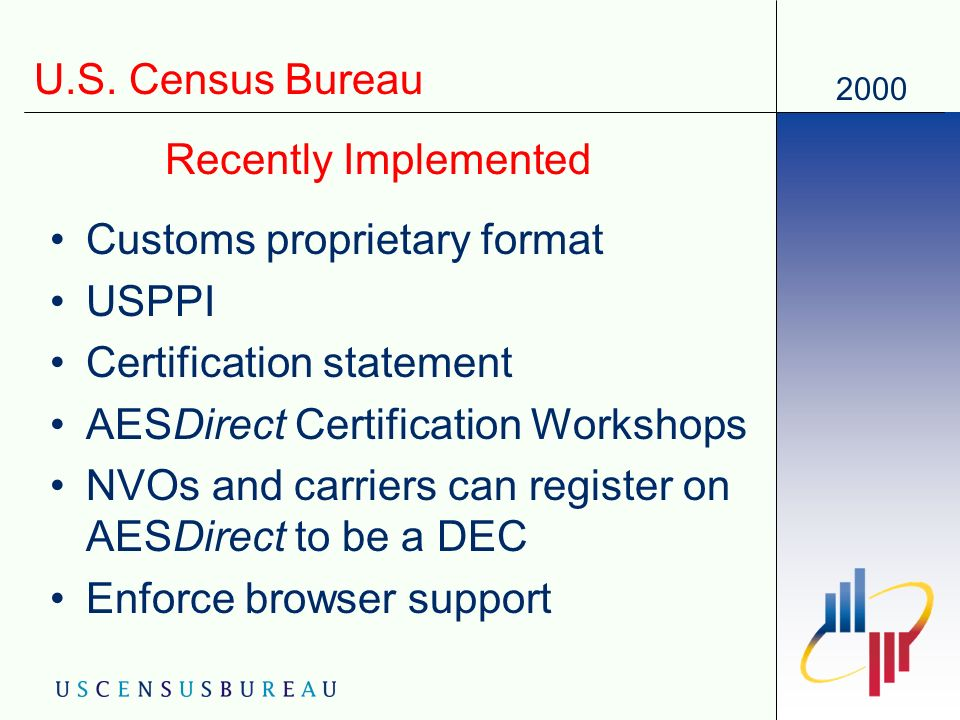 2000 US Census Bureau Enhancements to AESDirect AES User Meeting