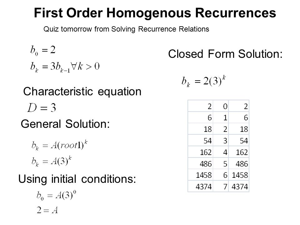 Homogeneous Linear Recurrences To solve such recurrences we must ...