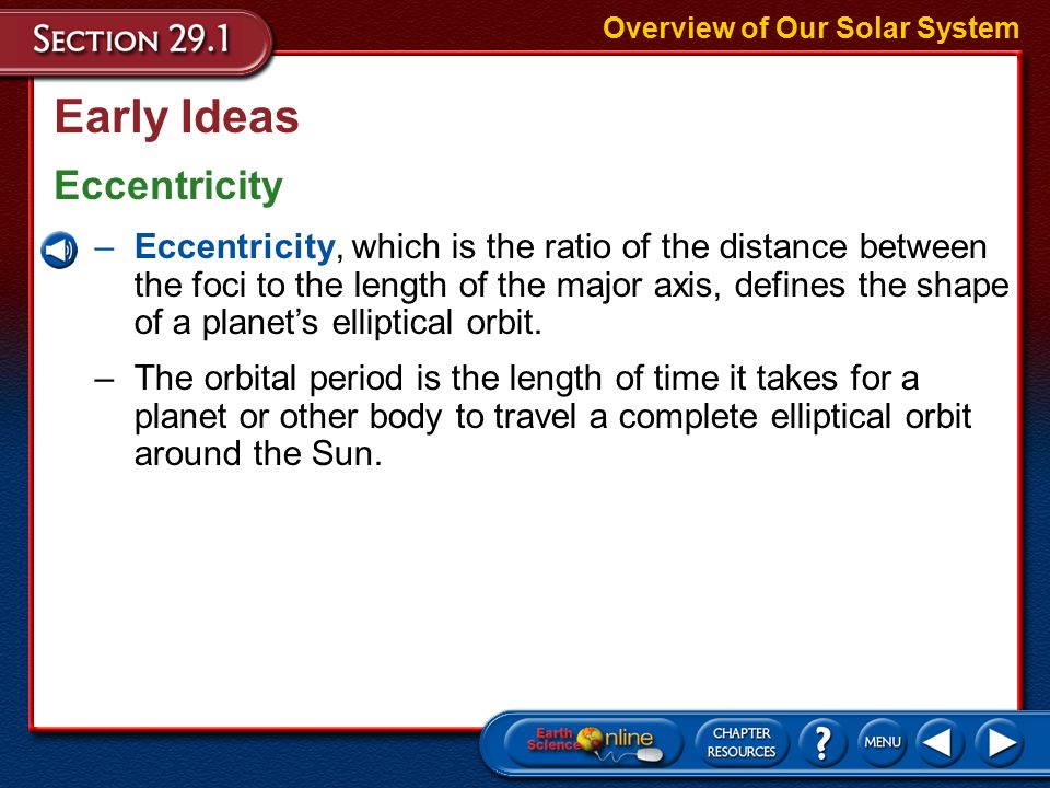 Early Ideas Eccentricity Overview of Our Solar System –A planet in an elliptical orbit is not at a constant distance from the Sun.