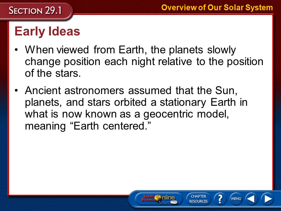 All the planets, as well as most of their moons, also called satellites, orbit the Sun in the same direction, and all their orbits, except Pluto's, lie near the same plane.