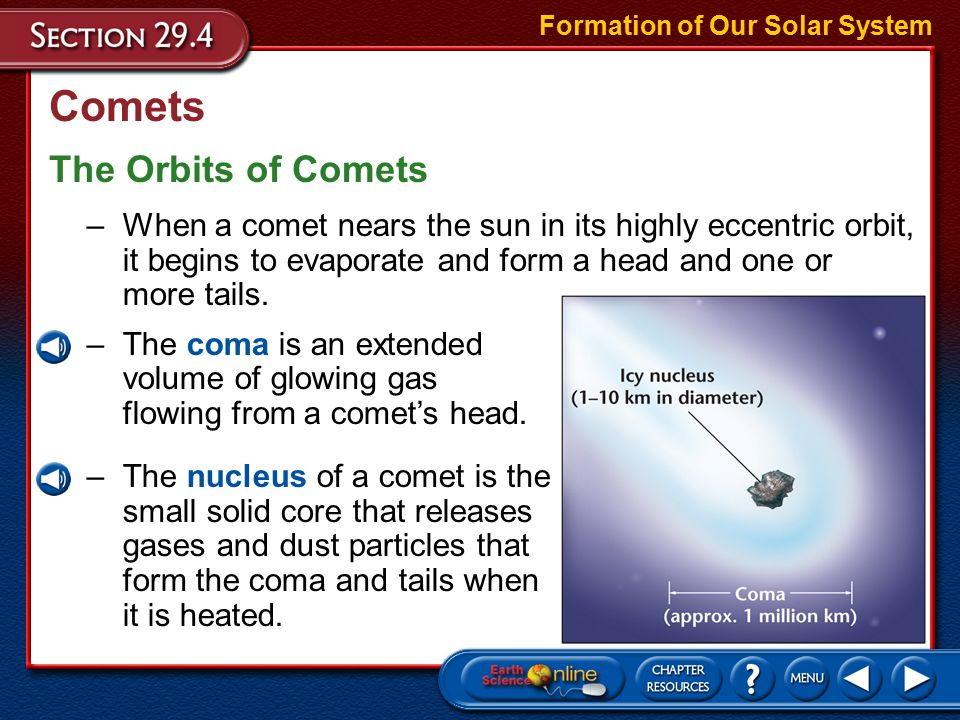 Comets Comets are small, icy bodies that have highly eccentric orbits around the Sun and are remnants from solar system formation.