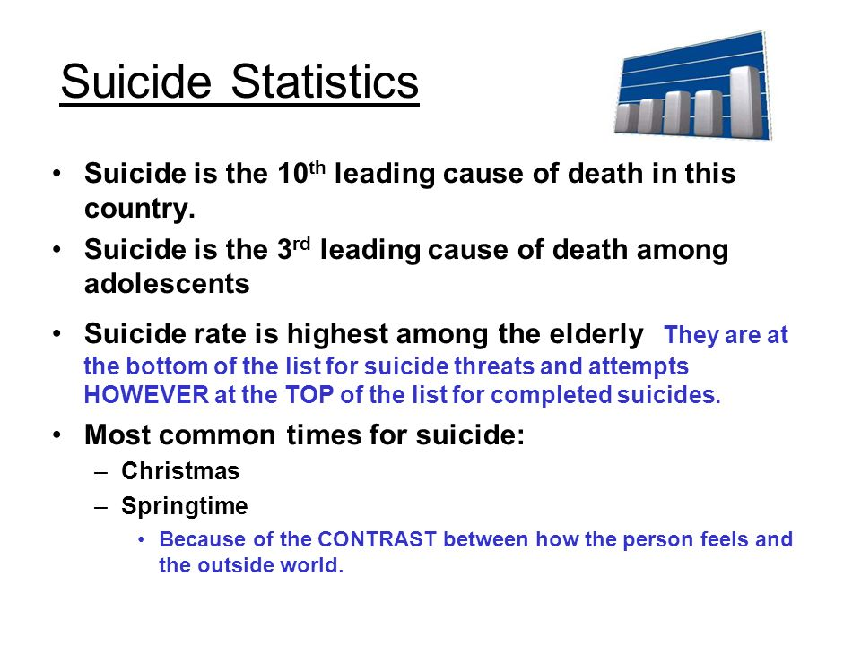 a discussion on why suicide is common among teenagers Adolescent suicide adolescent suicide among teenagers and young adults on average  hepatitis c: doctor discussion guide.