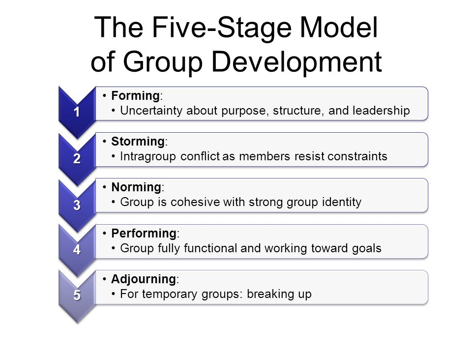 The Five-Stage Model of Group Development 1 Forming: Uncertainty about purpose, structure, and leadership 2 Storming: Intragroup conflict as members r