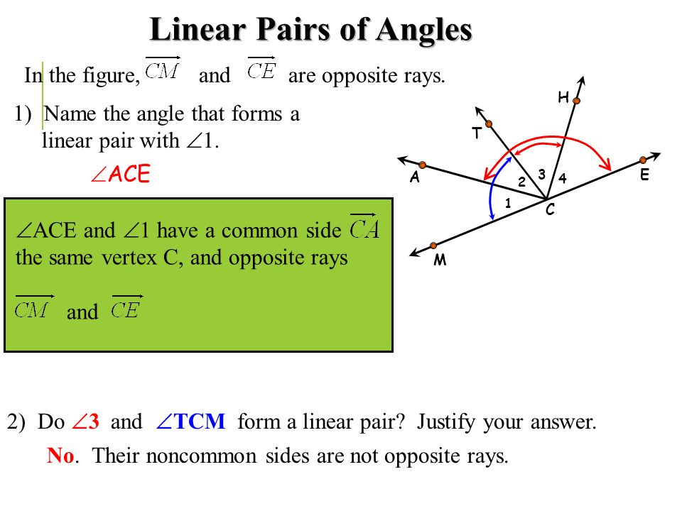 ANGLE PAIR RELATIONSHIPS. Definition of Angle An angle is a figure ...