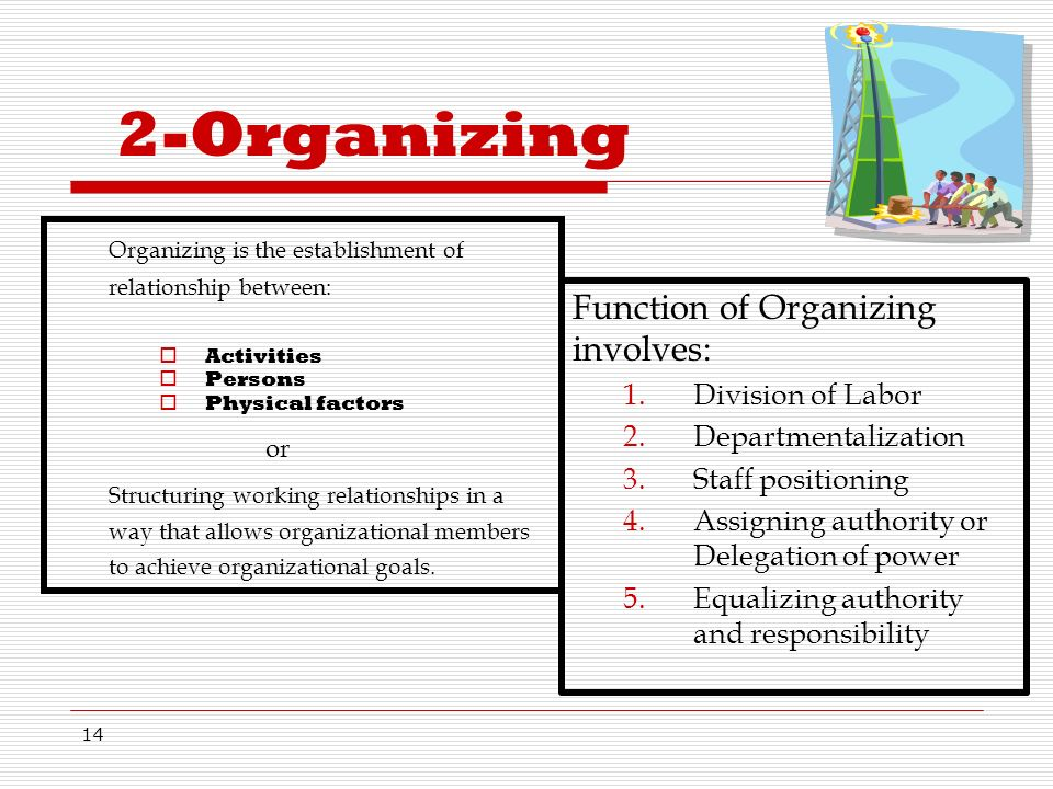 14 2-Organizing Organizing is the establishment of relationship between:  Activities  Persons  Physical factors or Structuring working relationships in a way that allows organizational members to achieve organizational goals.