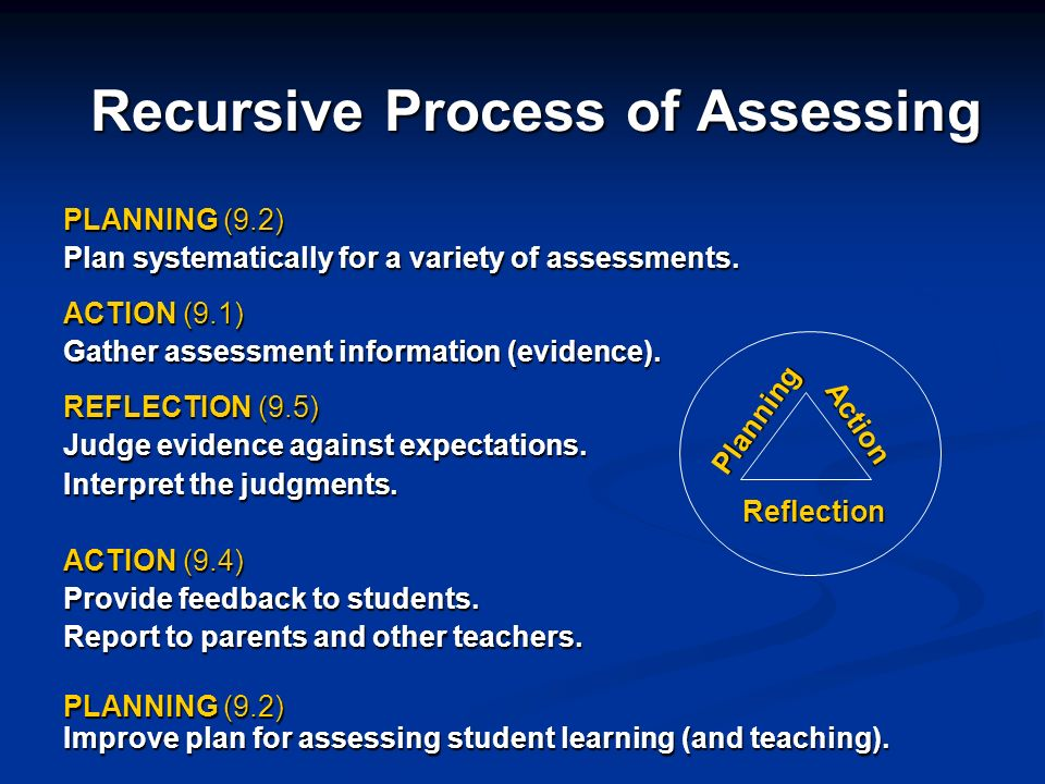 assessment of learning 1 Looking for ways to assess for learning here are 3 assessment types that are a natural part of the teaching cycle the types of assessment for learning.