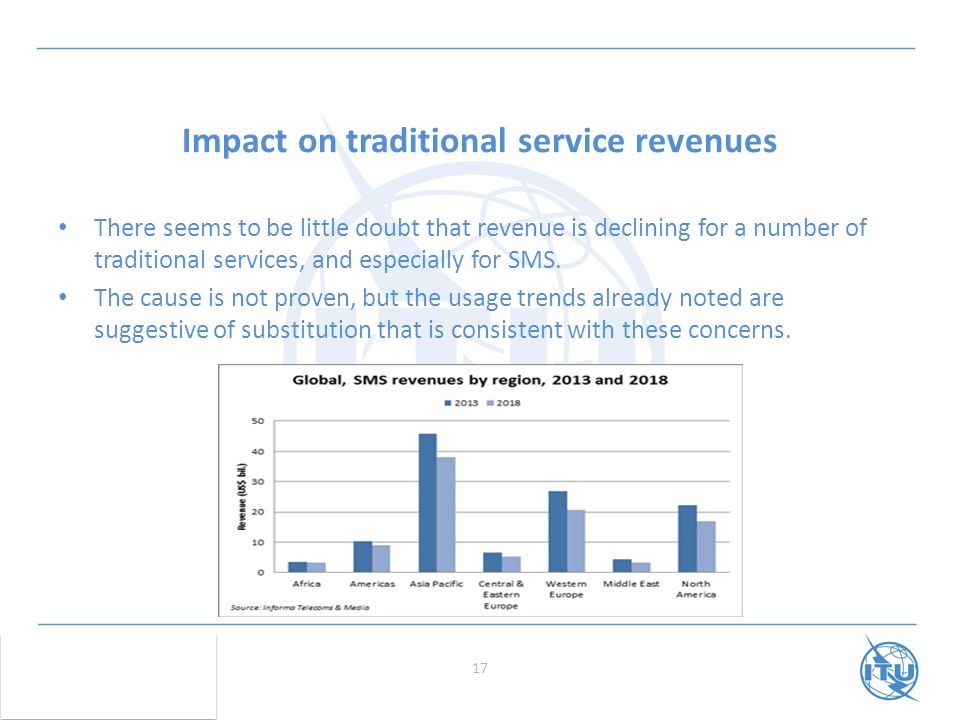 Impact on traditional service revenues There seems to be little doubt that revenue is declining for a number of traditional services, and especially for SMS.