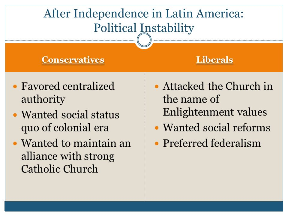 What are the political changes in the labor systems in Latin America between 1750-1914?