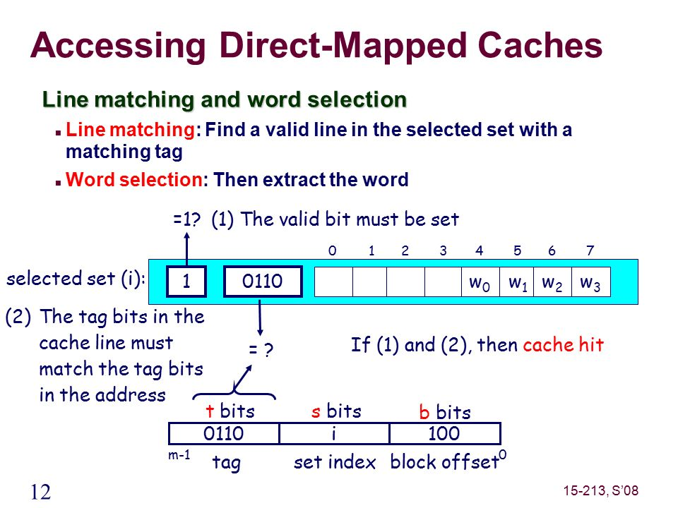 12 15-213, S'08 Accessing Direct-Mapped Caches Line matching and word selection Line matching: Find a valid line in the selected set with a matching tag Word selection: Then extract the word t bitss bits 100i0110 0m-1 b bits tagset indexblock offset selected set (i): 10110 w3w3 w0w0 w1w1 w2w2 30127456 =1.