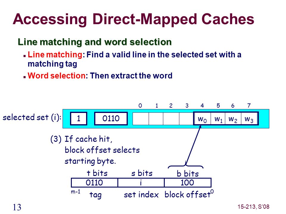13 15-213, S'08 Accessing Direct-Mapped Caches Line matching and word selection Line matching: Find a valid line in the selected set with a matching tag Word selection: Then extract the word t bitss bits 100i0110 0m-1 b bits tagset indexblock offset selected set (i): 10110 w3w3 w0w0 w1w1 w2w2 30127456 (3)If cache hit, block offset selects starting byte.