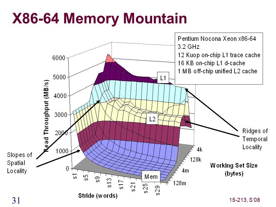 31 15-213, S'08 X86-64 Memory Mountain