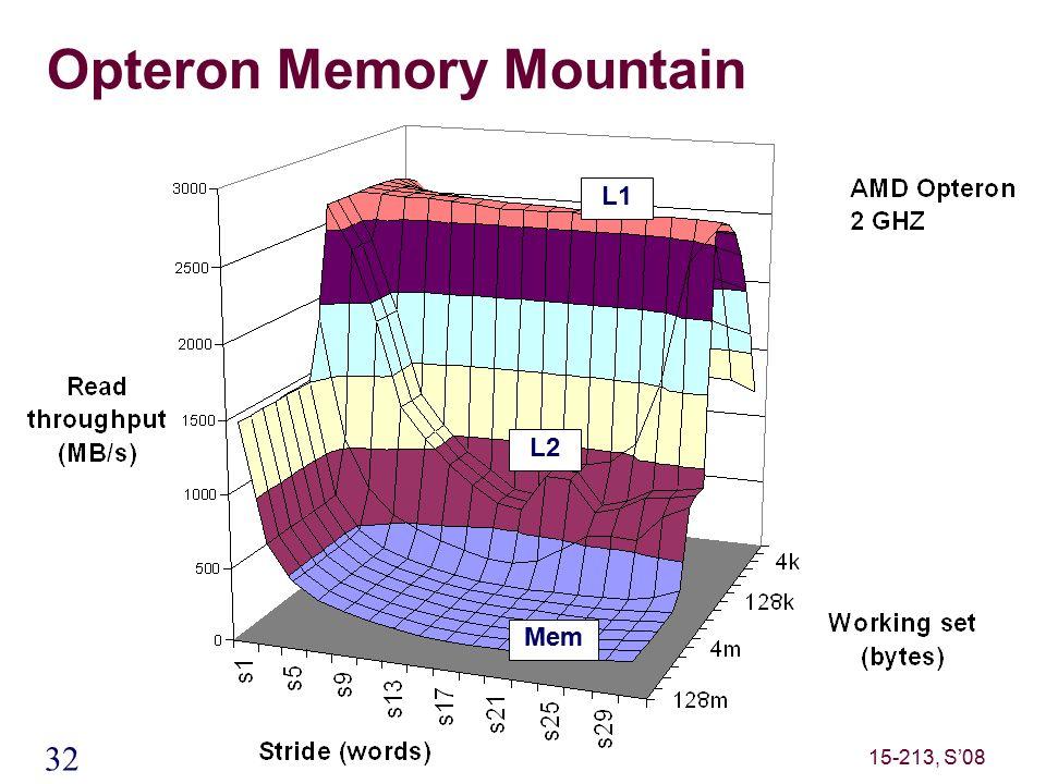 32 15-213, S'08 Opteron Memory Mountain L1 L2 Mem