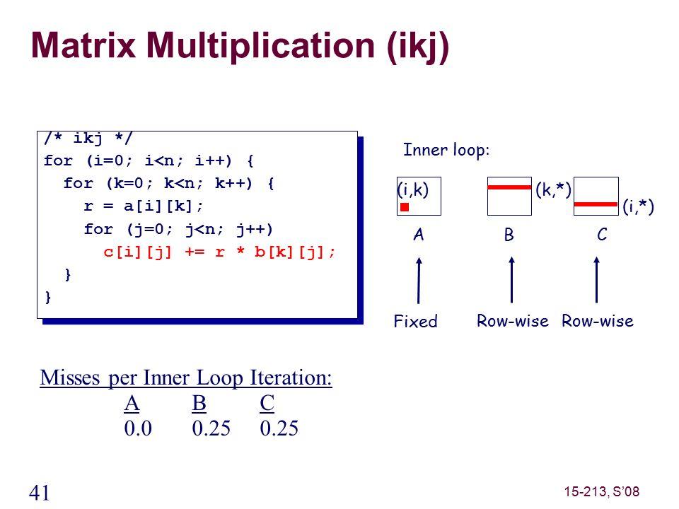 41 15-213, S'08 Matrix Multiplication (ikj) /* ikj */ for (i=0; i<n; i++) { for (k=0; k<n; k++) { r = a[i][k]; for (j=0; j<n; j++) c[i][j] += r * b[k][j]; } /* ikj */ for (i=0; i<n; i++) { for (k=0; k<n; k++) { r = a[i][k]; for (j=0; j<n; j++) c[i][j] += r * b[k][j]; } ABC (i,*) (i,k)(k,*) Inner loop: Row-wise Fixed Misses per Inner Loop Iteration: ABC 0.00.250.25