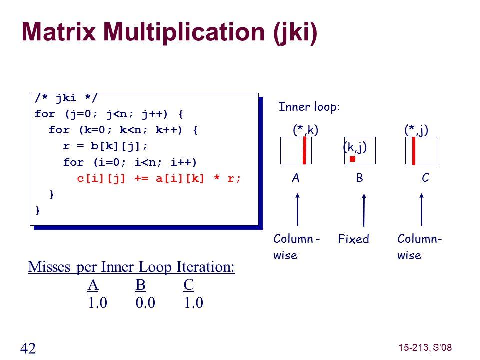 42 15-213, S'08 Matrix Multiplication (jki) /* jki */ for (j=0; j<n; j++) { for (k=0; k<n; k++) { r = b[k][j]; for (i=0; i<n; i++) c[i][j] += a[i][k] * r; } /* jki */ for (j=0; j<n; j++) { for (k=0; k<n; k++) { r = b[k][j]; for (i=0; i<n; i++) c[i][j] += a[i][k] * r; } ABC (*,j) (k,j) Inner loop: (*,k) Column - wise Column- wise Fixed Misses per Inner Loop Iteration: ABC 1.00.01.0