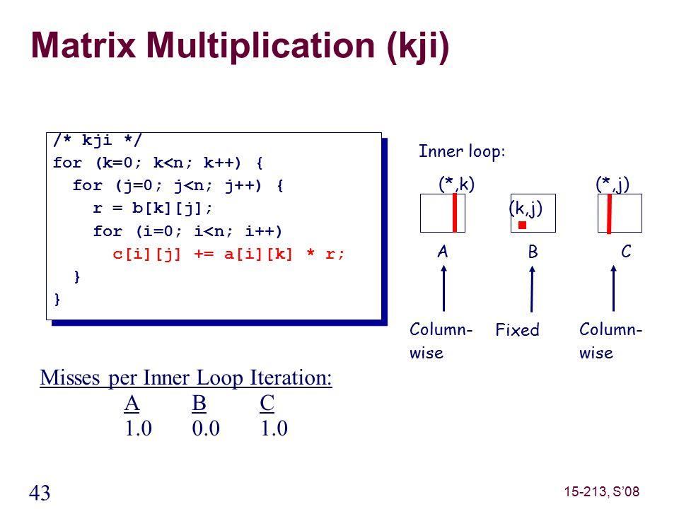 43 15-213, S'08 Matrix Multiplication (kji) /* kji */ for (k=0; k<n; k++) { for (j=0; j<n; j++) { r = b[k][j]; for (i=0; i<n; i++) c[i][j] += a[i][k] * r; } /* kji */ for (k=0; k<n; k++) { for (j=0; j<n; j++) { r = b[k][j]; for (i=0; i<n; i++) c[i][j] += a[i][k] * r; } ABC (*,j) (k,j) Inner loop: (*,k) FixedColumn- wise Column- wise Misses per Inner Loop Iteration: ABC 1.00.01.0