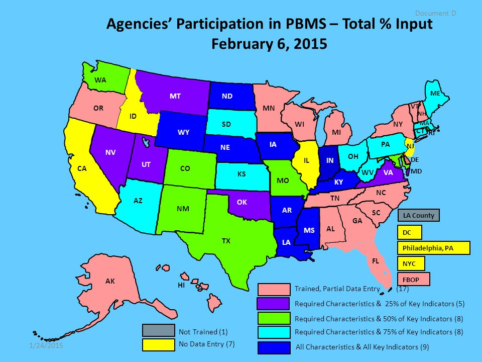Agencies' Participation in PBMS – Total % Input February 6, 2015 PA IL TX AZ CA Trained, Partial Data Entry (17) Required Characteristics & 75% of Key Indicators (8) OH LA MS VA NC TN SC GA ME AL FL MO MI AR IN WI MN ID WA OR NV UT WY SD NDMT NM OK HI AK KS CO NE IA KY NY MA RI MD DE VT NH WV Philadelphia, PA NYC No Data Entry (7) NJ DC FBOP All Characteristics & All Key Indicators (9) CT Required Characteristics & 50% of Key Indicators (8) Required Characteristics & 25% of Key Indicators (5) 1/24/2015 Not Trained (1) LA County Document D