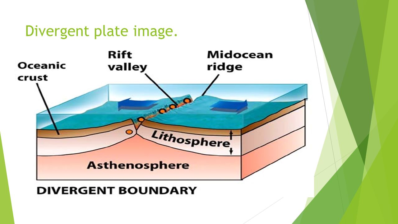 About divergent plates by shimon divergent plates when the 3 divergent plate image pooptronica