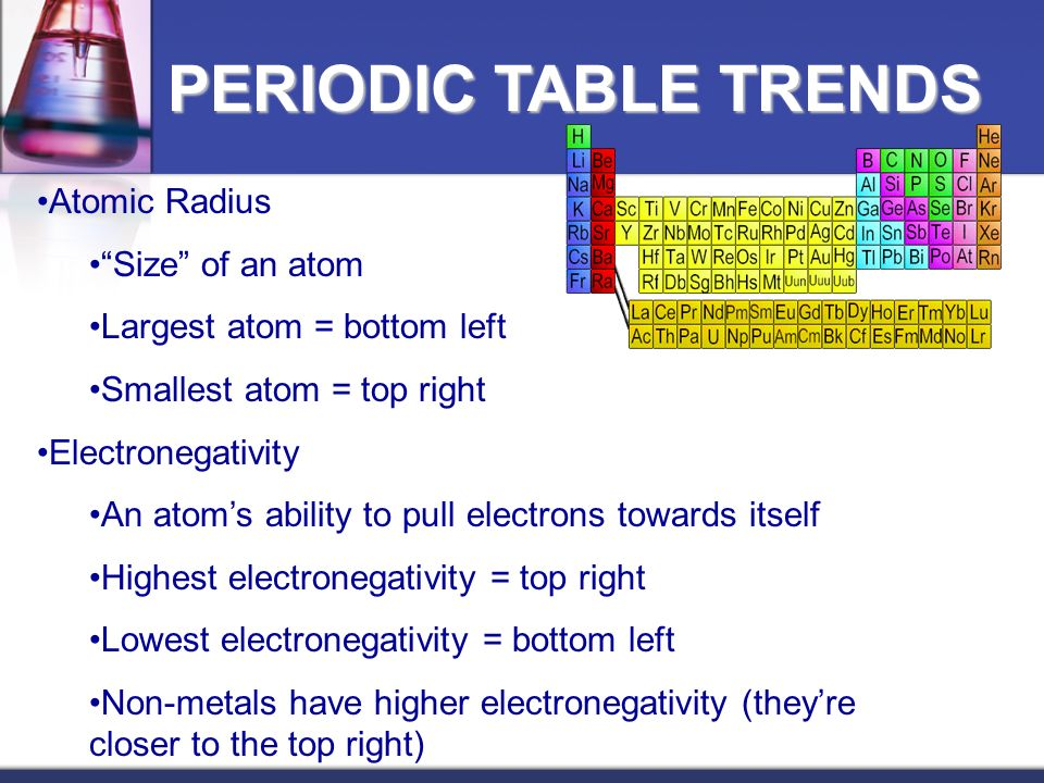 The periodic table how the periodic table is put together ppt 16 atomic radius urtaz Gallery