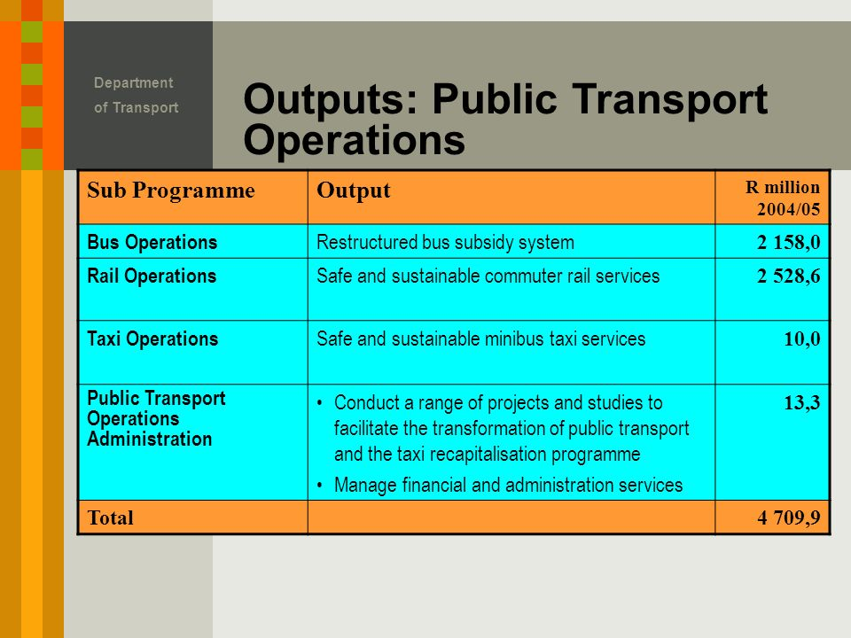 Outputs: Public Transport Operations Department of Transport Sub ProgrammeOutput R million 2004/05 Bus Operations Restructured bus subsidy system 2 158,0 Rail Operations Safe and sustainable commuter rail services 2 528,6 Taxi Operations Safe and sustainable minibus taxi services 10,0 Public Transport Operations Administration Conduct a range of projects and studies to facilitate the transformation of public transport and the taxi recapitalisation programme Manage financial and administration services 13,3 Total4 709,9