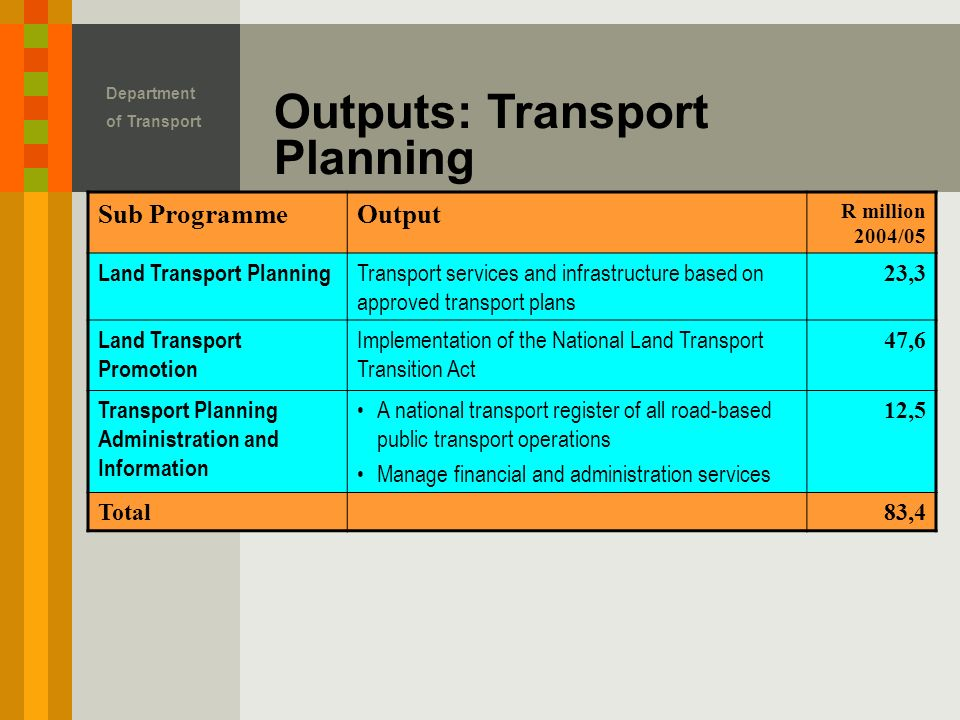 Outputs: Transport Planning Department of Transport Sub ProgrammeOutput R million 2004/05 Land Transport Planning Transport services and infrastructure based on approved transport plans 23,3 Land Transport Promotion Implementation of the National Land Transport Transition Act 47,6 Transport Planning Administration and Information A national transport register of all road-based public transport operations Manage financial and administration services 12,5 Total83,4