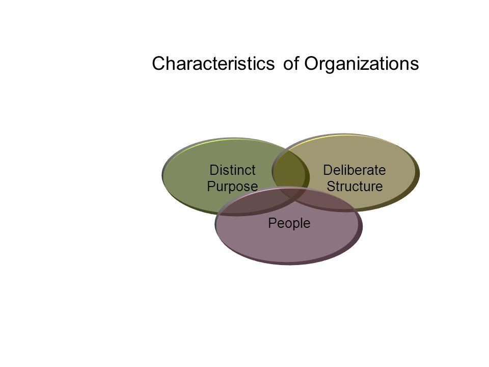 Deliberate Structure Distinct Purpose People Characteristics of Organizations