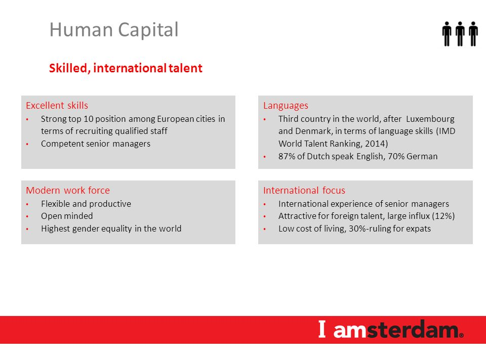 Human Capital Human Capital Fotografie Naam International Top - Top international languages in the world