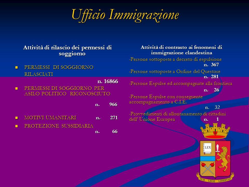 Stunning Carta Di Soggiorno Per Asilo Politico Ideas - Amazing ...