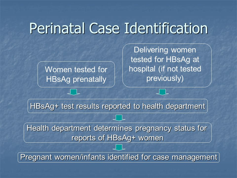 Perinatal Case Identification Women tested for HBsAg prenatally Delivering women tested for HBsAg at hospital (if not tested previously) HBsAg+ test results reported to health department Health department determines pregnancy status for reports of HBsAg+ women Pregnant women/infants identified for case management