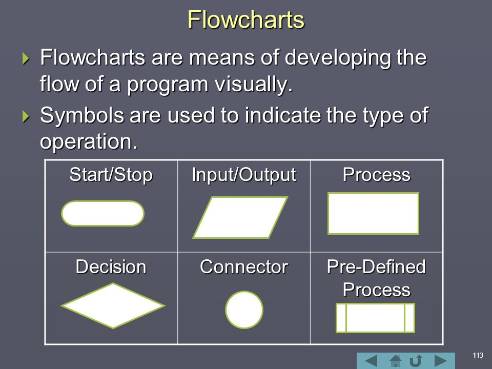 113Flowcharts  Flowcharts are means of developing the flow of a program visually.