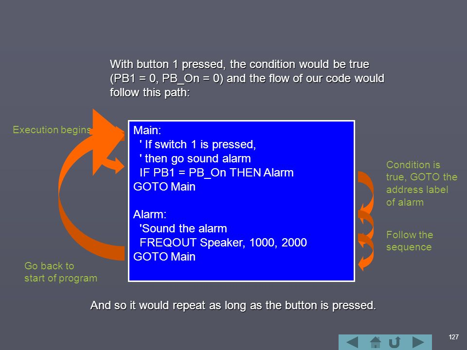 127 Main: If switch 1 is pressed, then go sound alarm IF PB1 = PB_On THEN Alarm GOTO Main Alarm: Sound the alarm FREQOUT Speaker, 1000, 2000 GOTO Main With button 1 pressed, the condition would be true (PB1 = 0, PB_On = 0) and the flow of our code would follow this path: Condition is true, GOTO the address label of alarm And so it would repeat as long as the button is pressed.