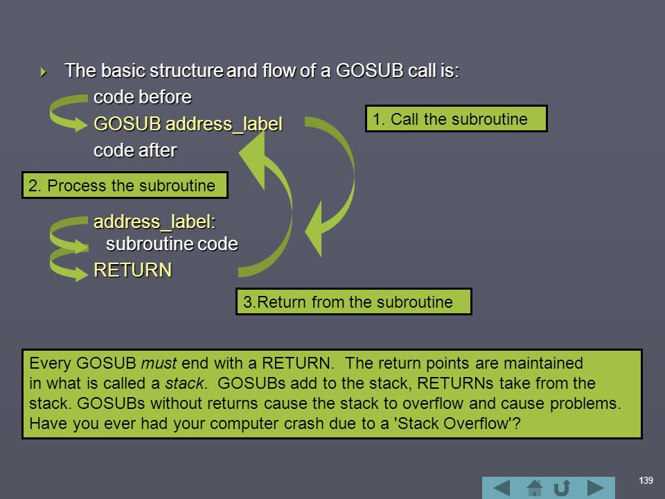 139  The basic structure and flow of a GOSUB call is: code before GOSUB address_label code after address_label: subroutine code RETURN 1.