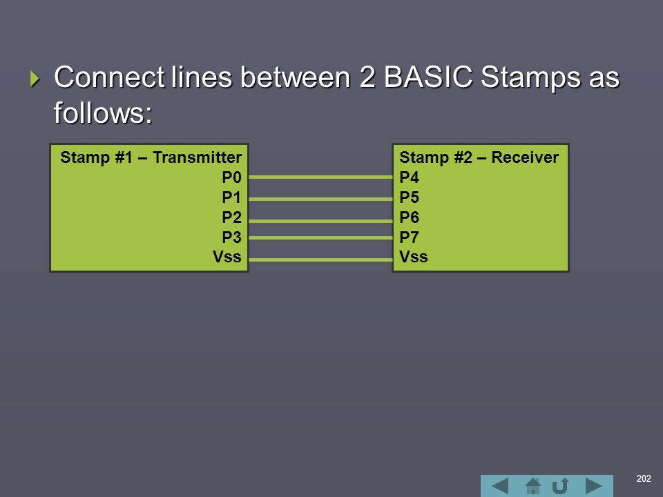 202  Connect lines between 2 BASIC Stamps as follows: Stamp #1 – Transmitter P0 P1 P2 P3 Vss Stamp #2 – Receiver P4 P5 P6 P7 Vss
