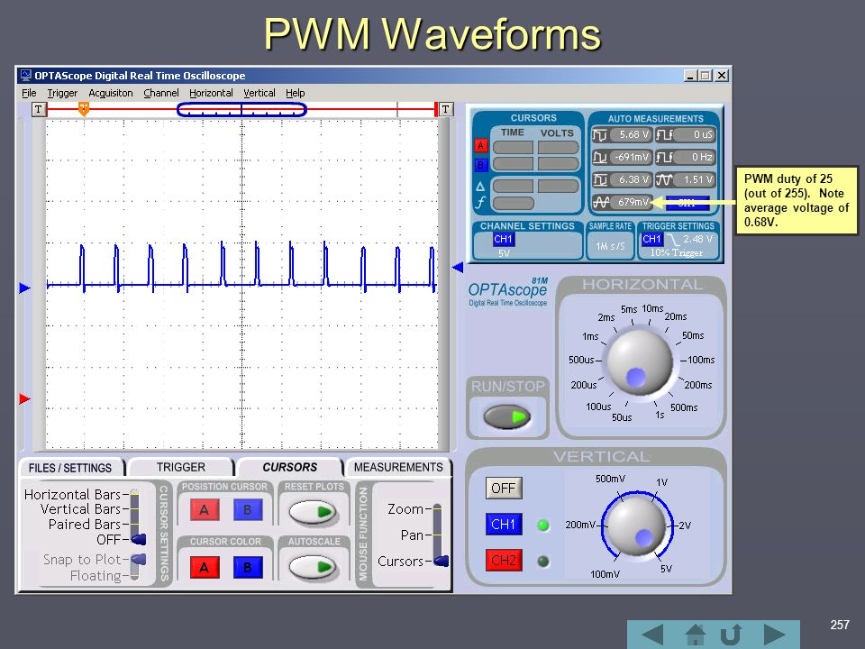 257 PWM Waveforms PWM duty of 25 (out of 255). Note average voltage of 0.68V.
