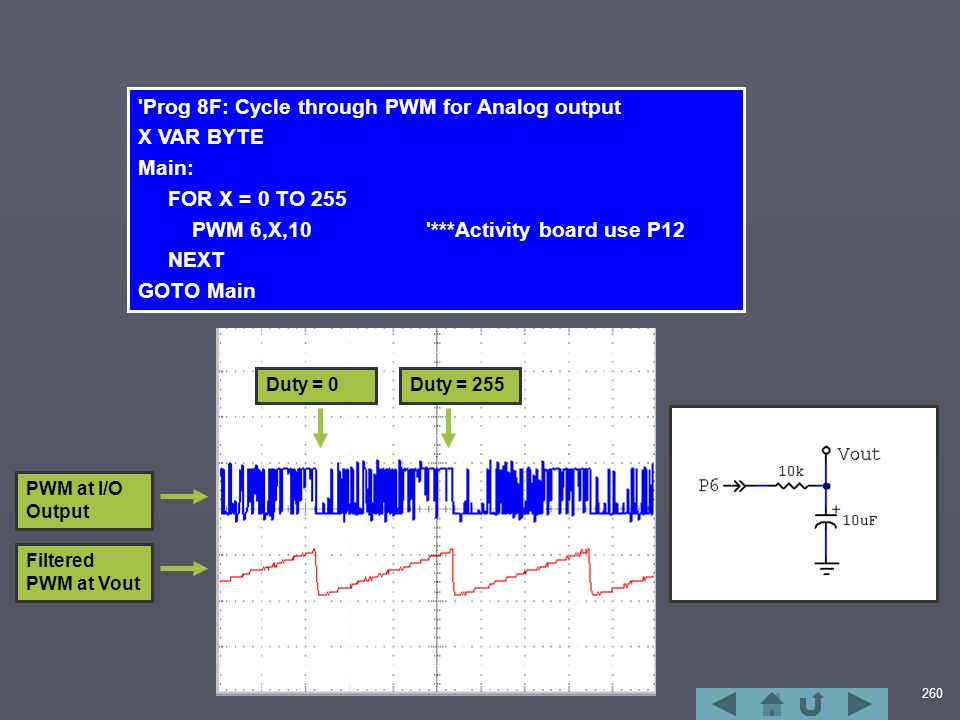 260 Prog 8F: Cycle through PWM for Analog output X VAR BYTE Main: FOR X = 0 TO 255 PWM 6,X,10 ***Activity board use P12 NEXT GOTO Main PWM at I/O Output Filtered PWM at Vout Duty = 0Duty = 255