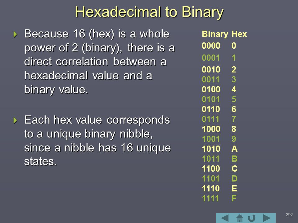 292 Hexadecimal to Binary  Because 16 (hex) is a whole power of 2 (binary), there is a direct correlation between a hexadecimal value and a binary value.