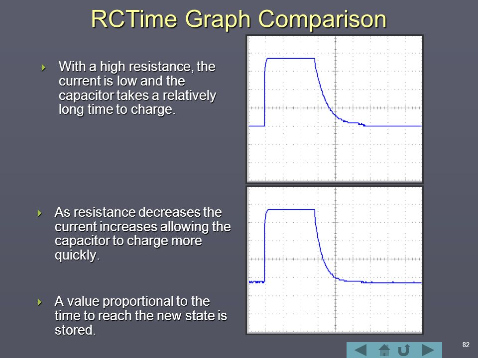 82 RCTime Graph Comparison  As resistance decreases the current increases allowing the capacitor to charge more quickly.