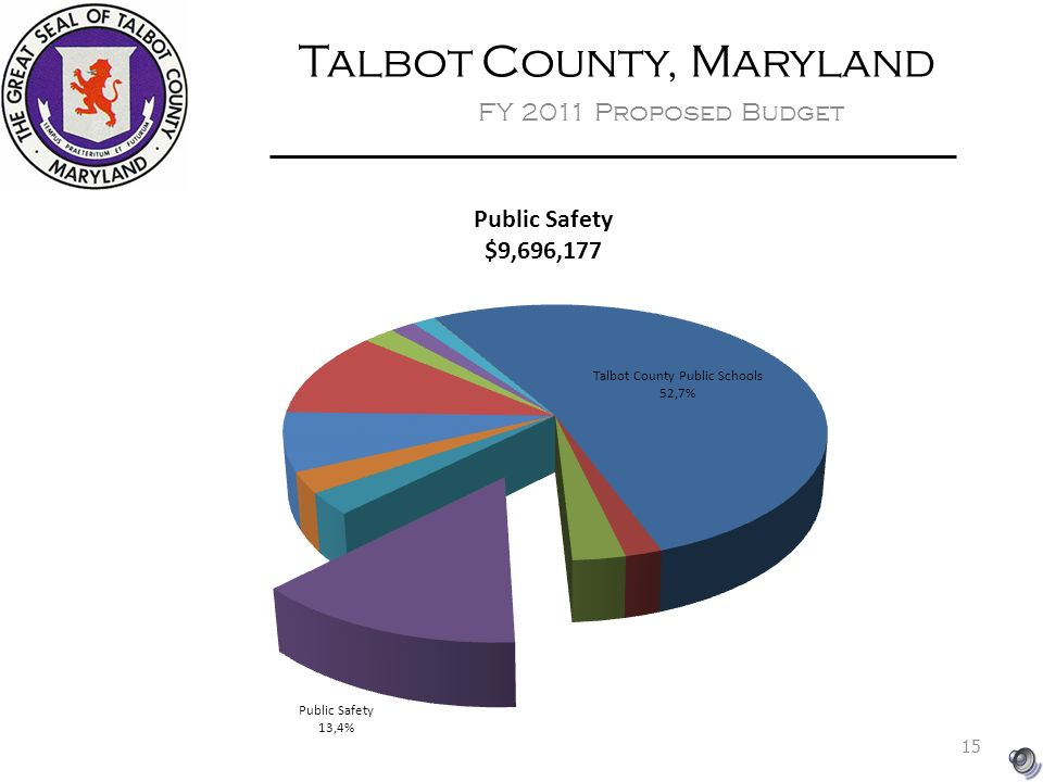 Talbot County, Maryland FY 2011 Proposed Budget 15