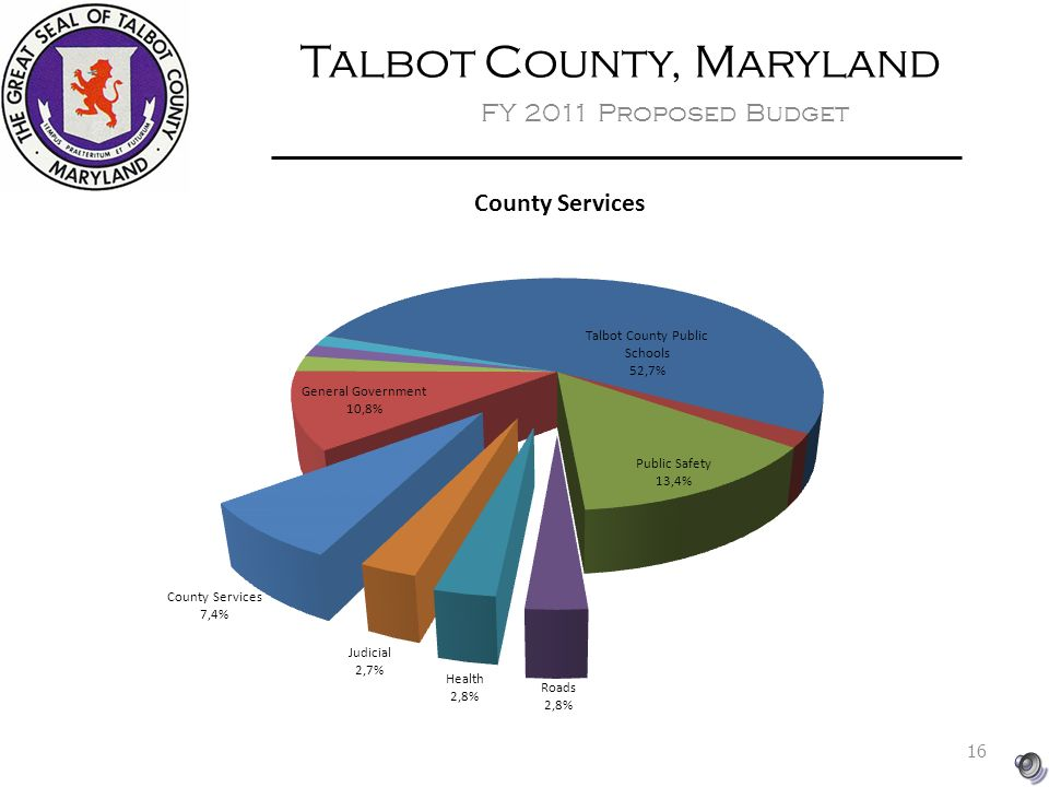 Talbot County, Maryland FY 2011 Proposed Budget 16
