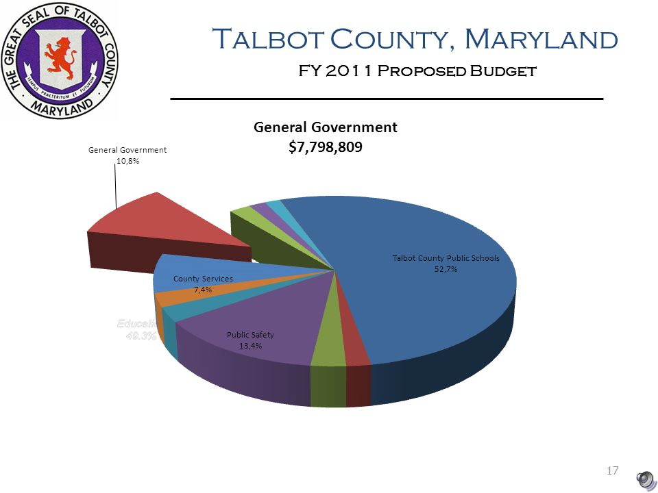 Talbot County, Maryland FY 2011 Proposed Budget 17