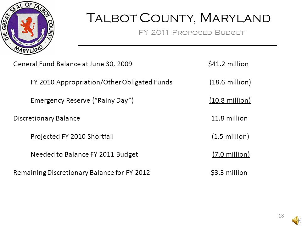 Talbot County, Maryland FY 2011 Proposed Budget General Fund Balance at June 30, 2009 $41.2 million FY 2010 Appropriation/Other Obligated Funds (18.6 million) Emergency Reserve ( Rainy Day ) (10.8 million) Discretionary Balance 11.8 million Projected FY 2010 Shortfall (1.5 million) Needed to Balance FY 2011 Budget (7.0 million) Remaining Discretionary Balance for FY 2012 $3.3 million 18