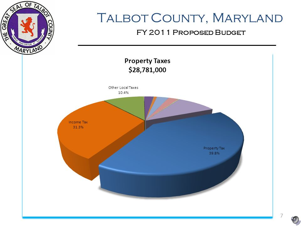 Talbot County, Maryland FY 2011 Proposed Budget 7