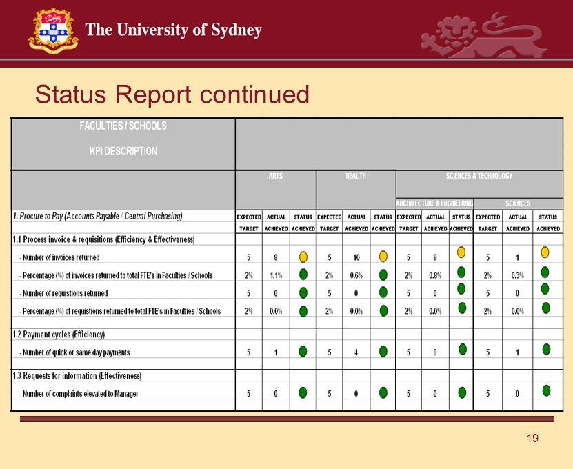 19 Status Report continued