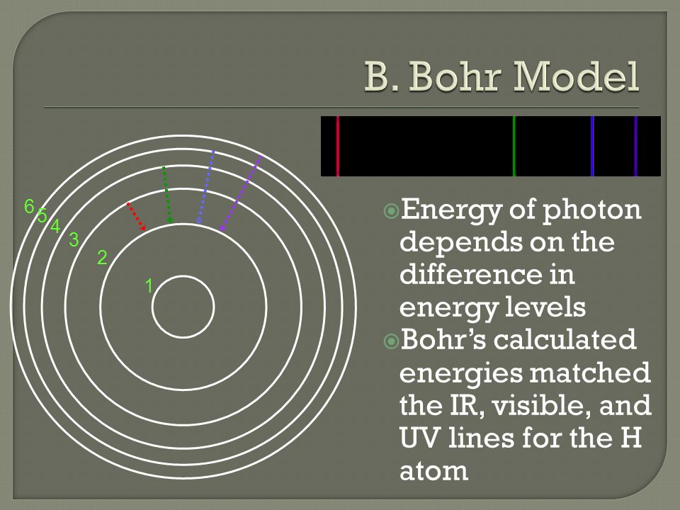  Energy of photon depends on the difference in energy levels  Bohr's calculated energies matched the IR, visible, and UV lines for the H atom