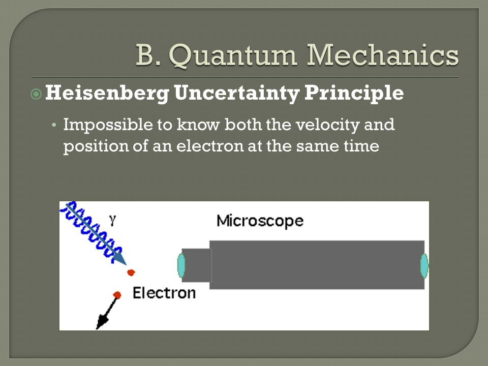  Heisenberg Uncertainty Principle Impossible to know both the velocity and position of an electron at the same time