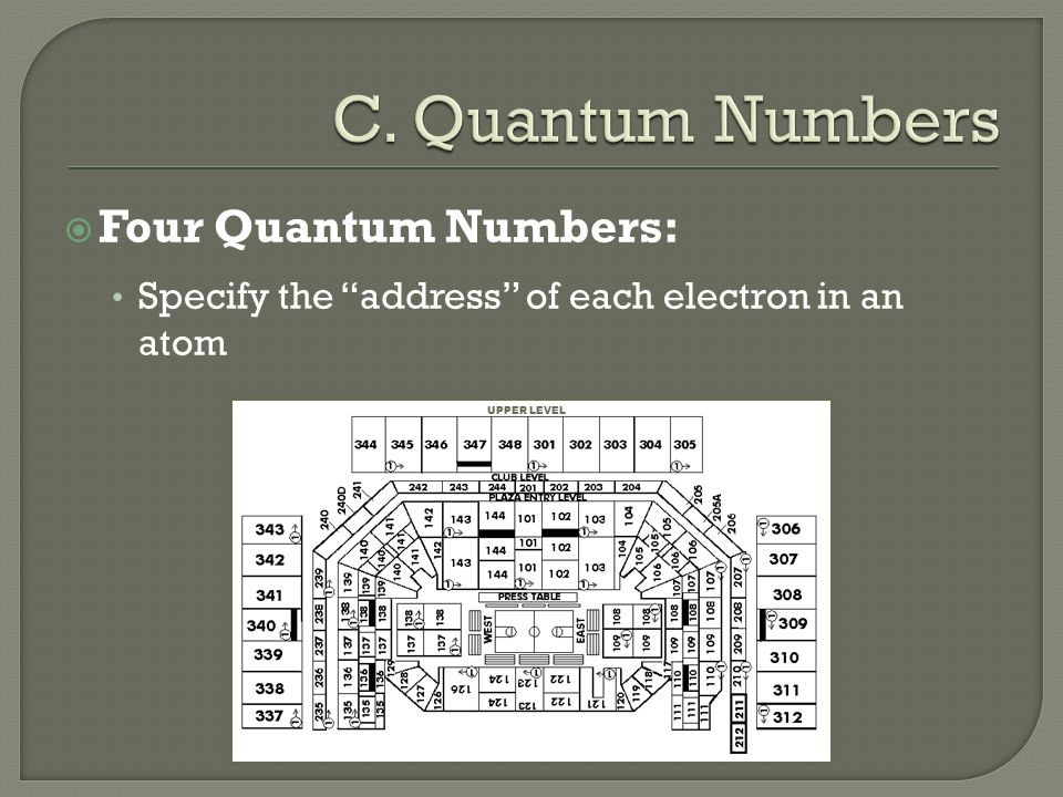 Four Quantum Numbers: Specify the address of each electron in an atom UPPER LEVEL